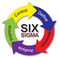 Six Sigma DMAIC Cycle